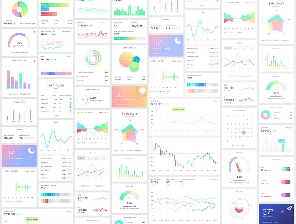 电子商务转换仪表板UI工具包-E-Commerce Conversion Dashboard UI Kit
